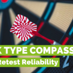 Test Retest Analysis of the Risk Type Compass